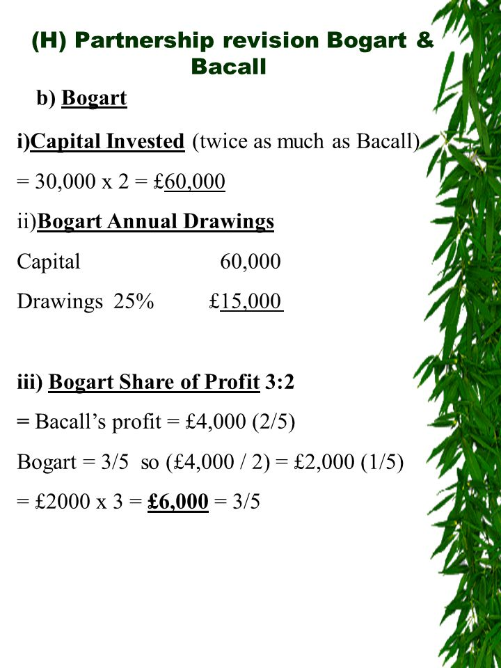 (H) Partnership revision Bogart & Bacall b) Bogart i)Capital Invested (twice as much as Bacall) = 30,000 x 2 = £60,000 ii)Bogart Annual Drawings Capital60,000 Drawings 25%£15,000 iii) Bogart Share of Profit 3:2 = Bacall's profit = £4,000 (2/5) Bogart = 3/5 so (£4,000 / 2) = £2,000 (1/5) = £2000 x 3 = £6,000 = 3/5