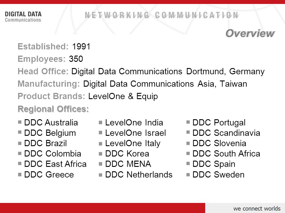 Established: 1991 Employees: 350 Head Office: Digital Data Communications Dortmund, Germany Manufacturing: Digital Data Communications Asia, Taiwan Product Brands: LevelOne & Equip Regional Offices: Overview DDC Australia DDC Belgium DDC Brazil DDC Colombia DDC East Africa DDC Greece LevelOne India LevelOne Israel LevelOne Italy DDC Korea DDC MENA DDC Netherlands DDC Portugal DDC Scandinavia DDC Slovenia DDC South Africa DDC Spain DDC Sweden