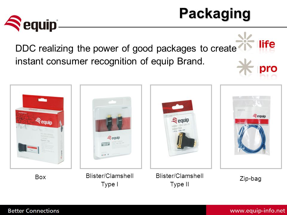 Packaging DDC realizing the power of good packages to create instant consumer recognition of equip Brand.