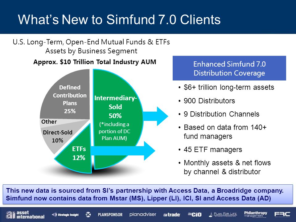 5 What's New to Simfund 7.0 Clients Enhanced Simfund 7.0 Distribution Coverage $6+ trillion long-term assets 900 Distributors 9 Distribution Channels