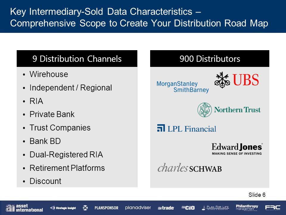6 Key Intermediary-Sold Data Characteristics – Comprehensive Scope to Create Your Distribution Road Map Wirehouse Independent / Regional RIA Private B