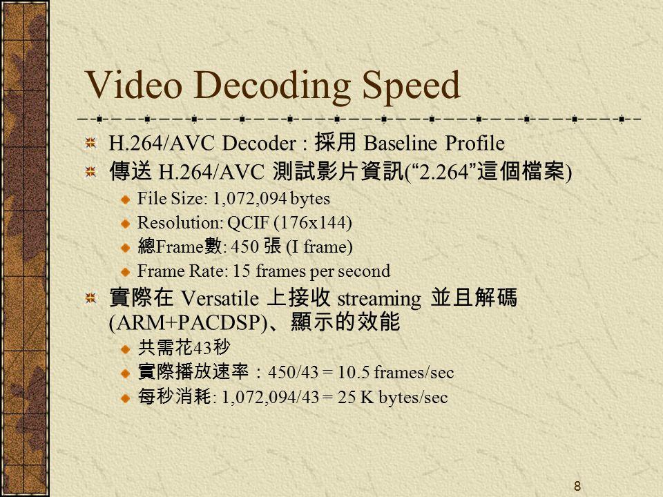 8 Video Decoding Speed H.264/AVC Decoder : 採用 Baseline Profile 傳送 H.264/AVC 測試影片資訊 ( 2.264 這個檔案 ) File Size: 1,072,094 bytes Resolution: QCIF (176x144) 總 Frame 數 : 450 張 (I frame) Frame Rate: 15 frames per second 實際在 Versatile 上接收 streaming 並且解碼 (ARM+PACDSP) 、顯示的效能 共需花 43 秒 實際播放速率: 450/43 = 10.5 frames/sec 每秒消耗 : 1,072,094/43 = 25 K bytes/sec