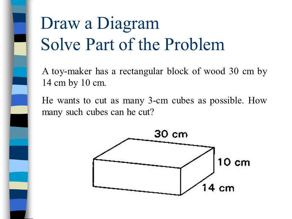 Draw a Diagram Solve Part of the Problem A toy-maker has a rectangular block of wood 30 cm by 14 cm by 10 cm. He wants to cut as many 3-cm cubes as po