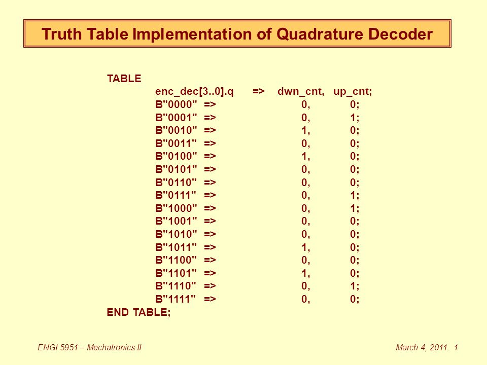 Truth Table Implementation of Quadrature Decoder TABLE enc_dec[3..0].q=> dwn_cnt, up_cnt; B 0000 =>0,0; B 0001 =>0,1; B 0010 =>1,0; B 0011 =>0,0; B 0100 =>1,0; B 0101 =>0,0; B 0110 =>0,0; B 0111 =>0,1; B 1000 =>0,1; B 1001 =>0,0; B 1010 =>0,0; B 1011 =>1,0; B 1100 =>0,0; B 1101 =>1,0; B 1110 =>0,1; B 1111 =>0,0; END TABLE; March 4, 2011.