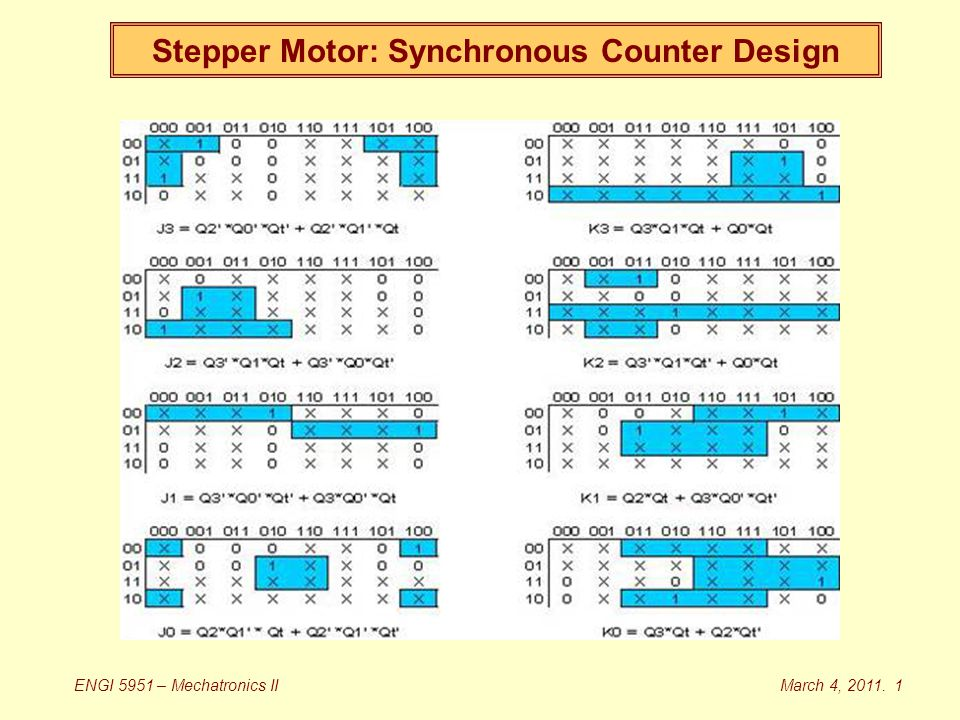 Stepper Motor: Synchronous Counter Design March 4, 2011. 1ENGI 5951 – Mechatronics II