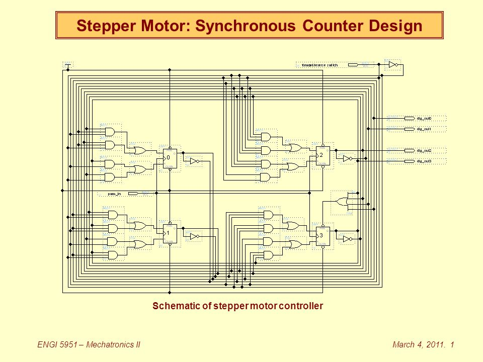 Schematic of stepper motor controller Stepper Motor: Synchronous Counter Design March 4, 2011.