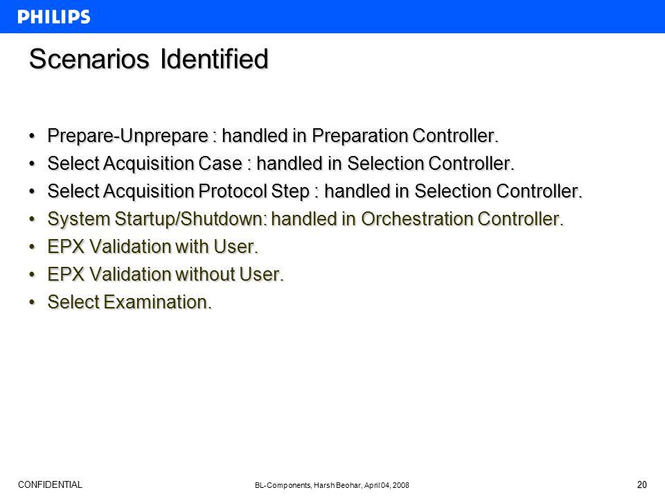 CONFIDENTIAL BL-Components, Harsh Beohar, April 04, 2008 20 Scenarios Identified Prepare-Unprepare : handled in Preparation Controller.Prepare-Unprepare : handled in Preparation Controller.