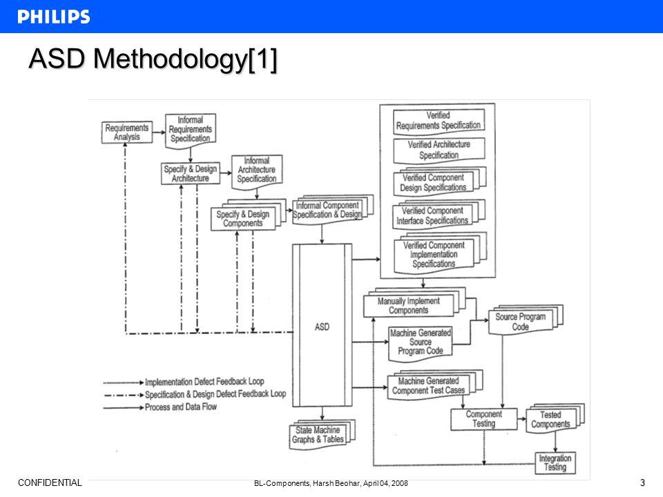 CONFIDENTIAL BL-Components, Harsh Beohar, April 04, 2008 3 ASD Methodology[1]