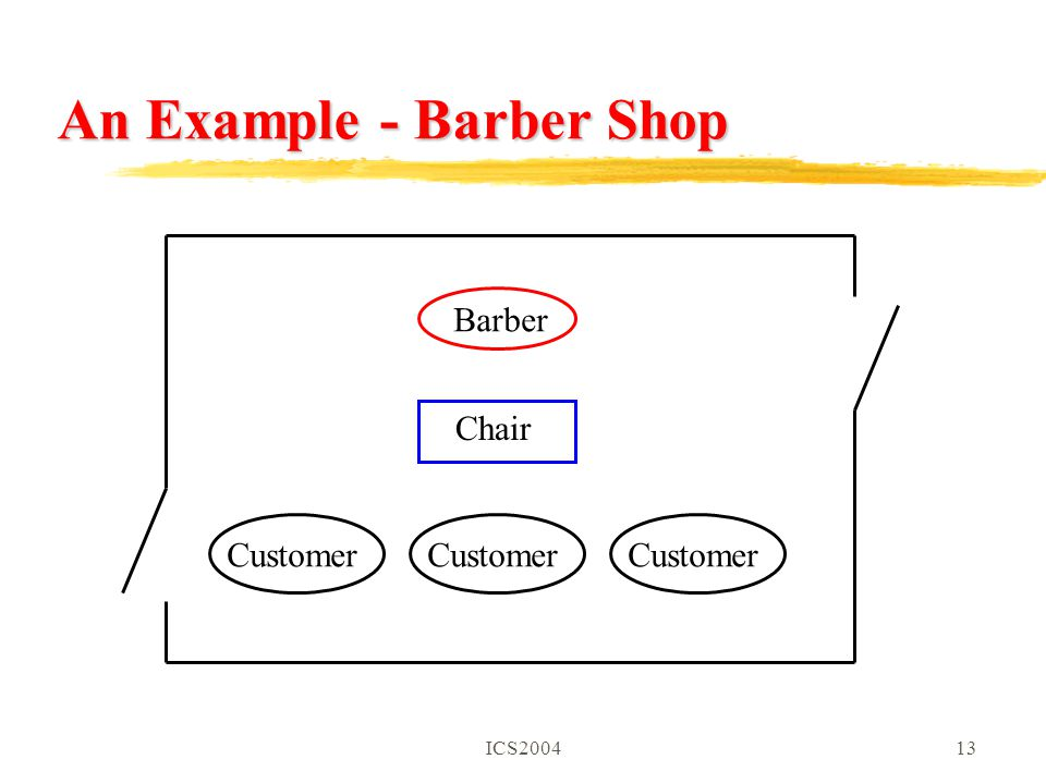 ICS200413 An Example - Barber Shop Barber Chair Customer