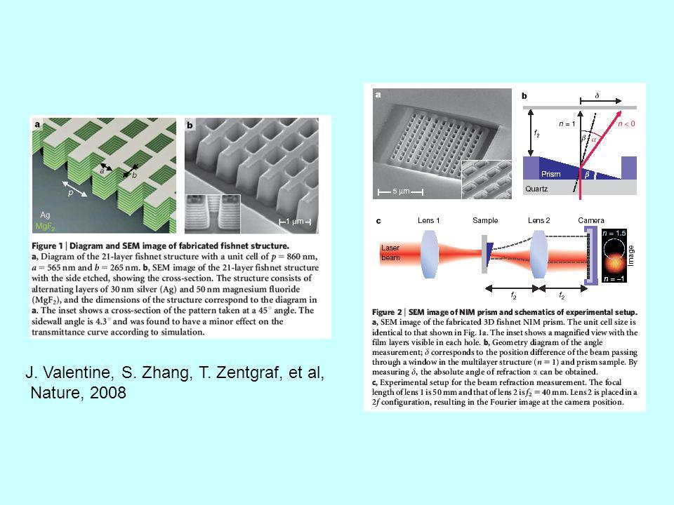 J. Valentine, S. Zhang, T. Zentgraf, et al, Nature, 2008