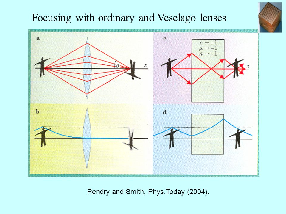 Pendry and Smith, Phys.Today (2004). Focusing with ordinary and Veselago lenses