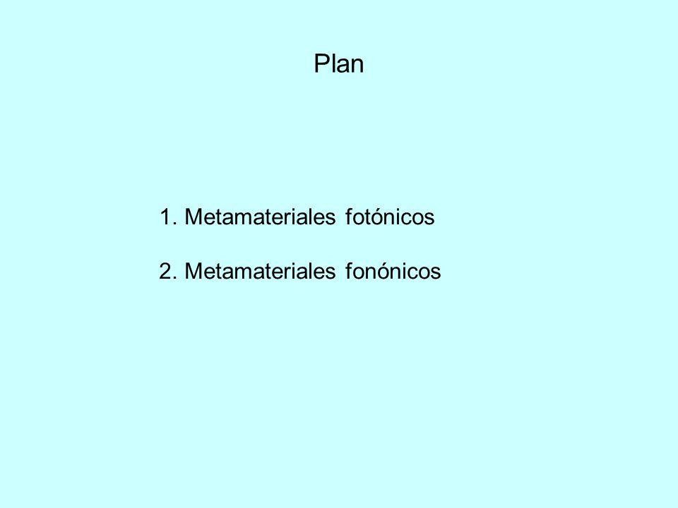 Plan 1.Metamateriales fotónicos 2.Metamateriales fonónicos