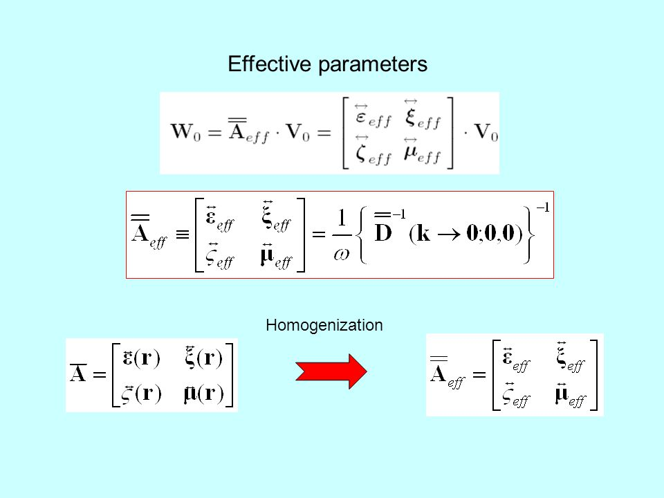 Effective parameters Homogenization