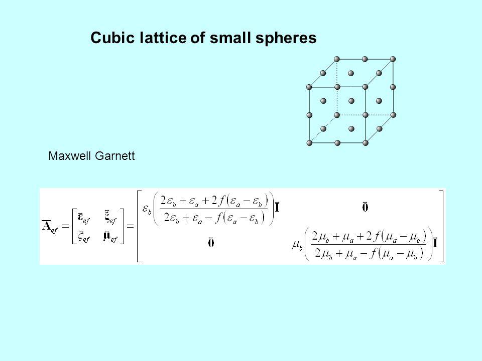 Cubic lattice of small spheres Maxwell Garnett