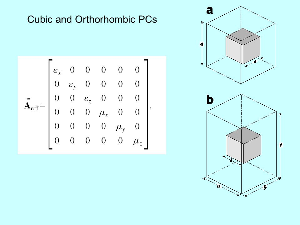 Cubic and Orthorhombic PCs