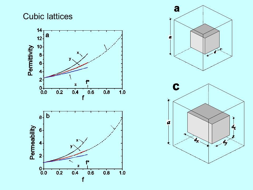 Cubic lattices