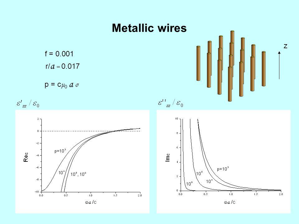 Metallic wires f = 0.001 r/ a = 0.017 p = c μ 0 a σ z