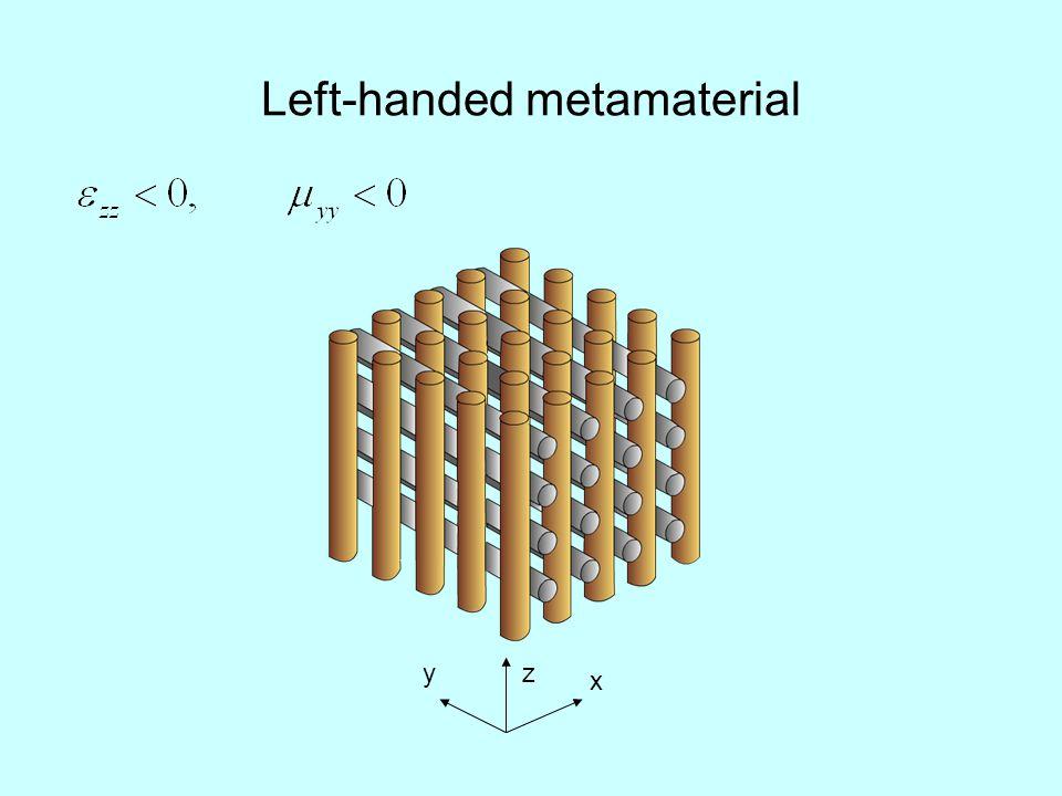 Left-handed metamaterial x zy