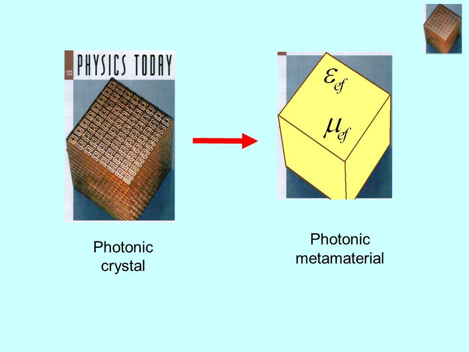 Photonic crystal Photonic metamaterial