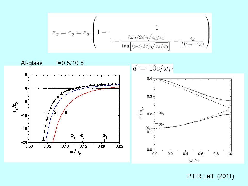 f=0.5/10.5 PIER Lett. (2011) Al-glass