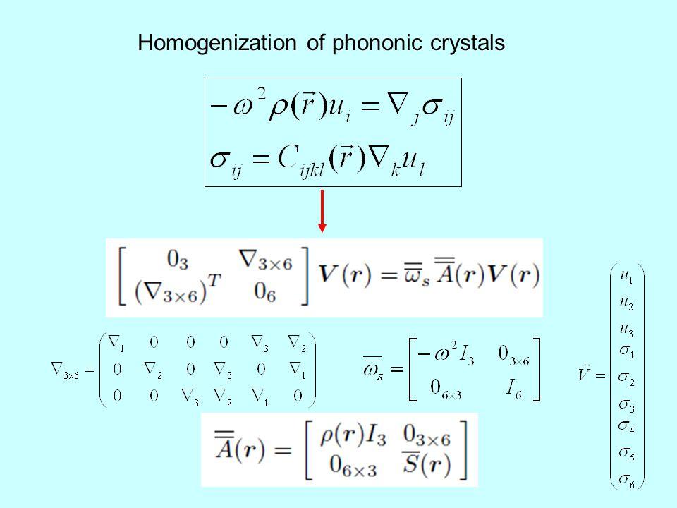 Homogenization of phononic crystals