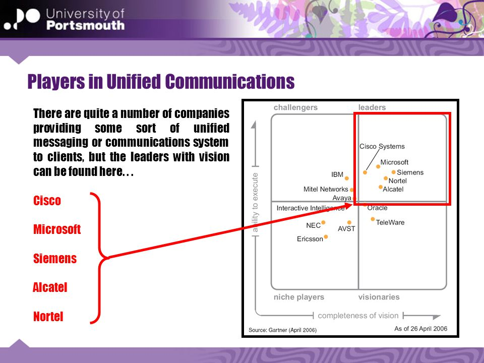 Players in Unified Communications There are quite a number of companies providing some sort of unified messaging or communications system to clients, but the leaders with vision can be found here...