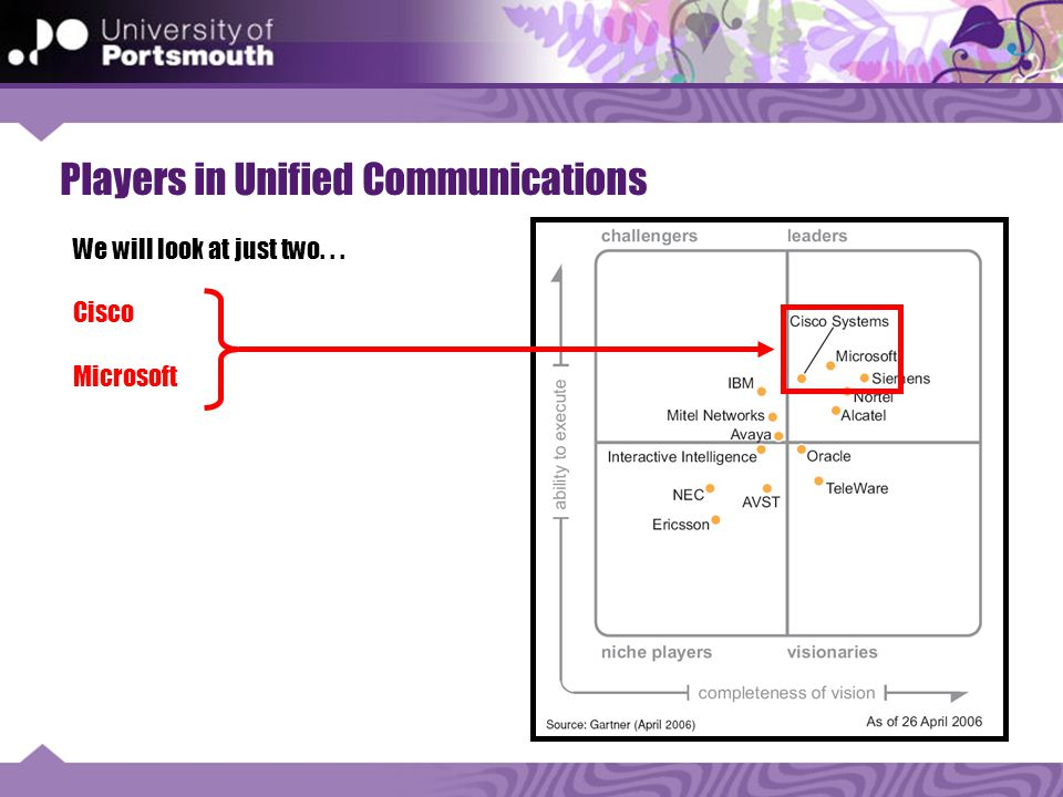 The Promise of Unified Communications http://tools.cisco.com/cmn/jsp/index.jsp?id=55815&redir=YES&userid=(none) There is.