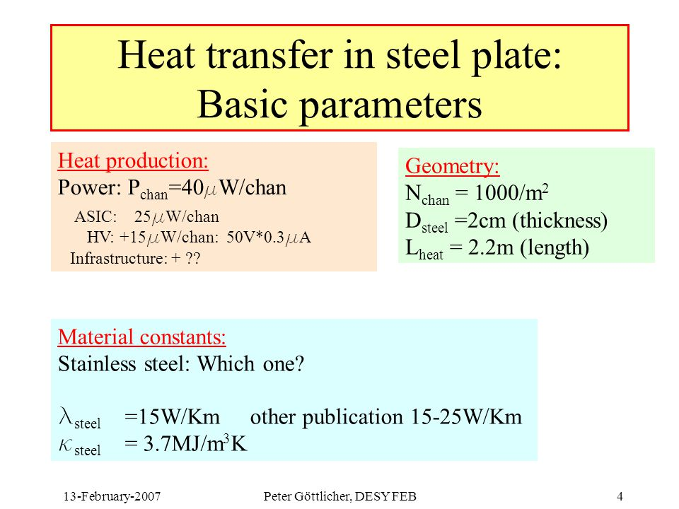 13-February-2007Peter Göttlicher, DESY FEB4 Heat transfer in steel plate: Basic parameters Heat production: Power: P chan =40 m W/chan ASIC: 25 m W/chan HV: +15 m W/chan: 50V*0.3 m A Infrastructure: + .