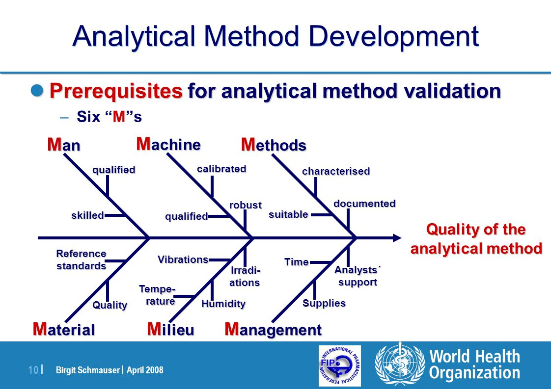Birgit Schmauser | April 2008 10 | Analytical Method Development Prerequisites for analytical method validation Prerequisites for analytical method va