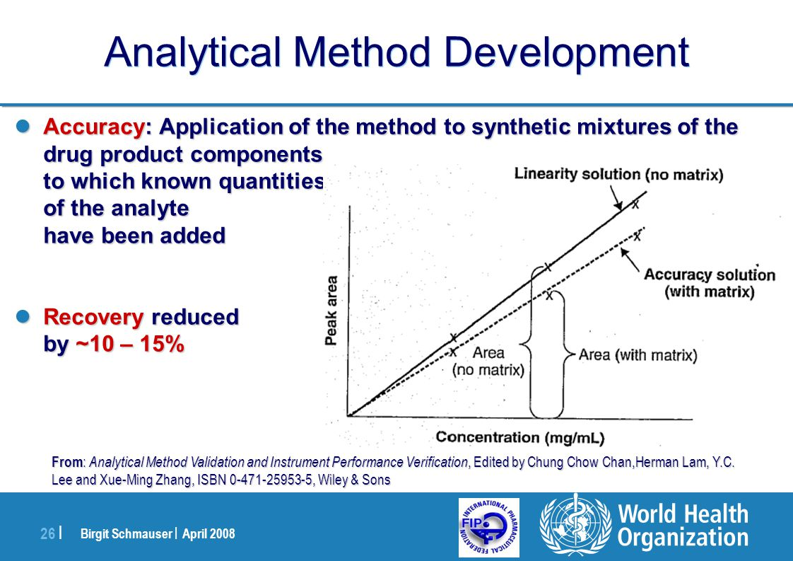 Birgit Schmauser | April 2008 26 | Analytical Method Development Accuracy: Application of the method to synthetic mixtures of the drug product compone