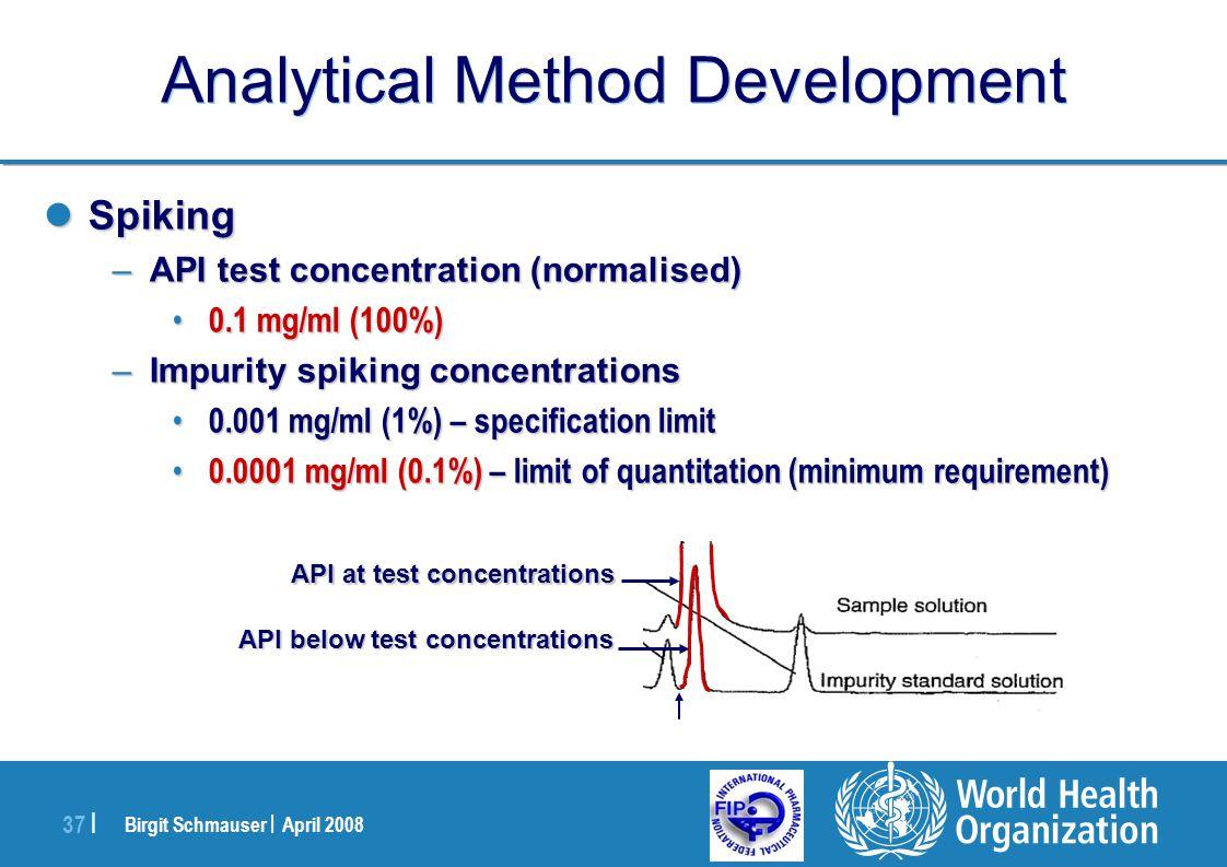 Birgit Schmauser | April 2008 37 | Analytical Method Development Spiking Spiking –API test concentration (normalised) 0.1 mg/ml (100%) 0.1 mg/ml (100%