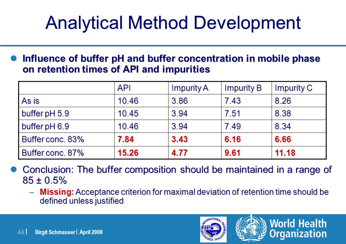 Birgit Schmauser | April 2008 44 | Analytical Method Development Influence of buffer pH and buffer concentration in mobile phase on retention times of