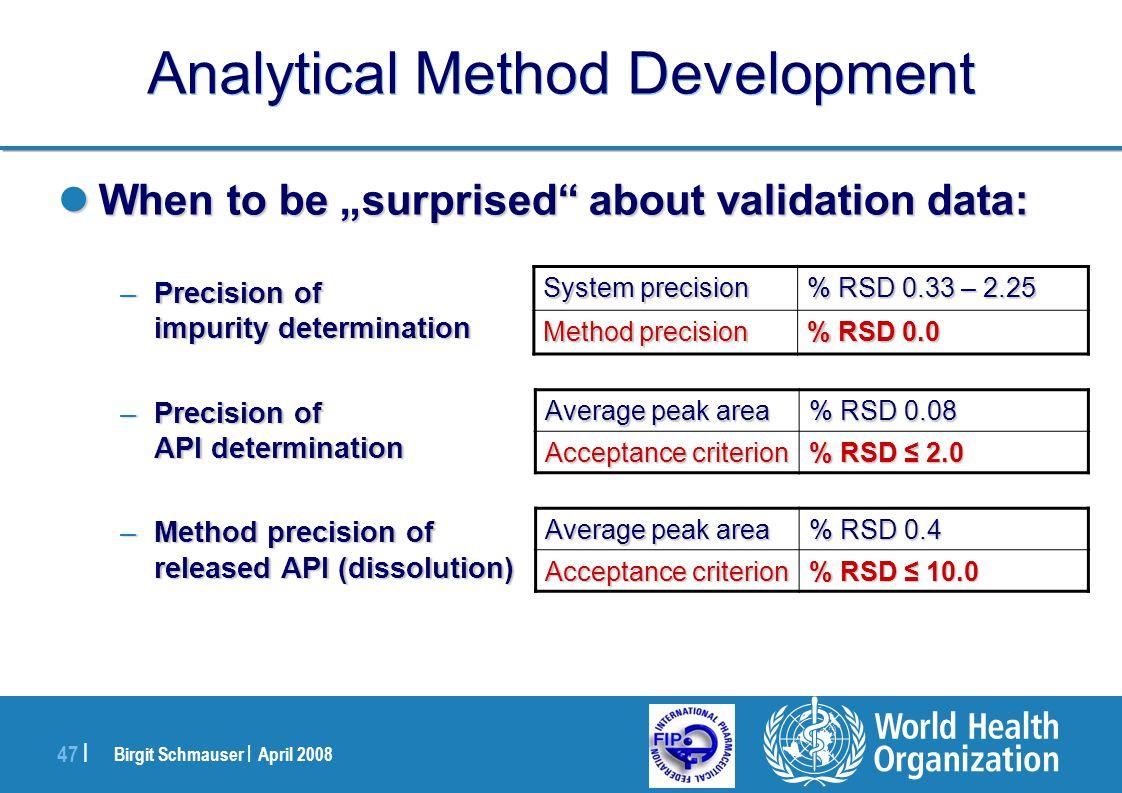 "Birgit Schmauser | April 2008 47 | Analytical Method Development When to be ""surprised"" about validation data: When to be ""surprised"" about validation"