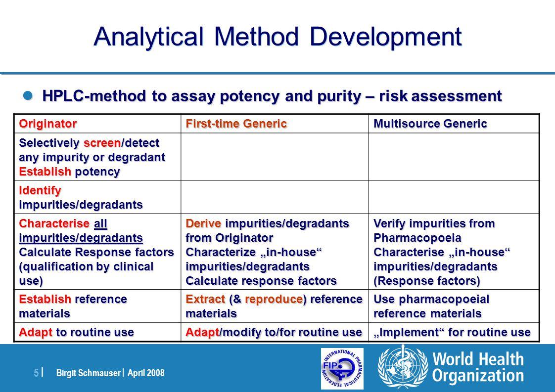 Birgit Schmauser | April 2008 6 |6 | Analytical Method Development Interchangeability (IC) of multisource generic FPPs (Essential similarity with Innovator FPP) (Essential similarity with Innovator FPP) Pharmaceutical + Bioequivalence Equivalence Pharmaceutical + Bioequivalence Equivalence IC = PE + BE IC = PE + BE