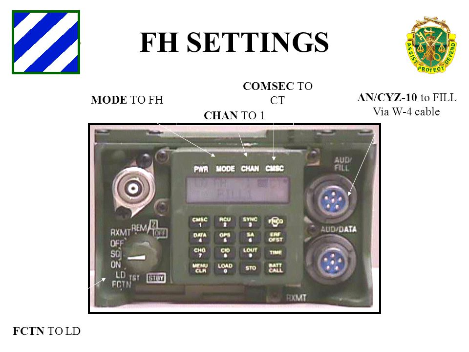 FH SETTINGS COMSEC TO CT AN/CYZ-10 to FILL Via W-4 cable CHAN TO 1 MODE TO FH FCTN TO LD