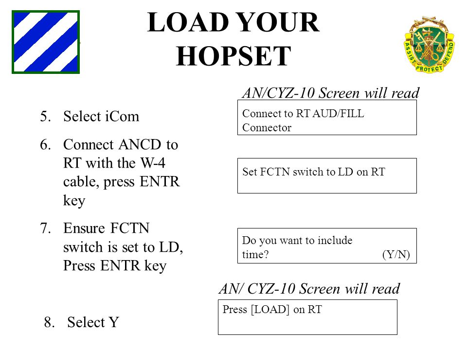 LOAD YOUR HOPSET 5.Select iCom 6.Connect ANCD to RT with the W-4 cable, press ENTR key 7.Ensure FCTN switch is set to LD, Press ENTR key Connect to RT