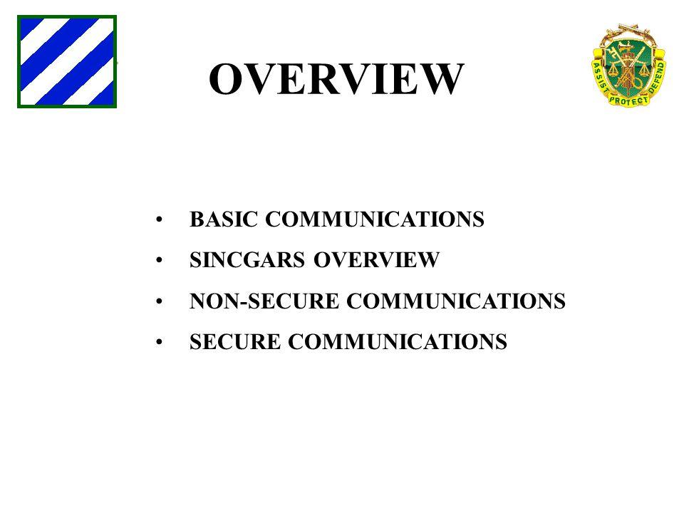 LOAD YOUR HOPSET 1.Turn AN/ CYZ-10 on 2.Select Radio 3.Select Send 4.Select Radio AN/CYZ-10 Screen will read Soi Radio supervisor Send Receive Database setup Comsec Time send to: Radio Ancd Stu Pc Select: iCom Nonicom Abn Rcu Haveq