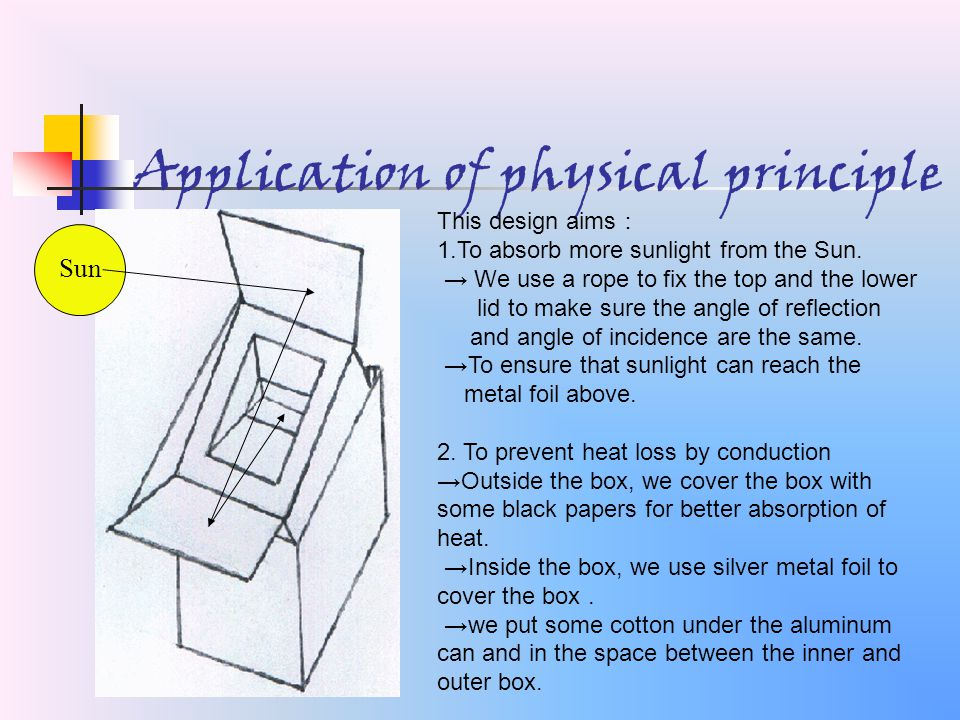 Application of physical principle This design aims : 1.To absorb more sunlight from the Sun.