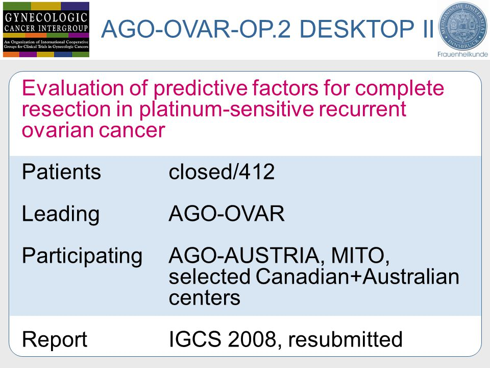 Evaluation of predictive factors for complete resection in platinum-sensitive recurrent ovarian cancer Patients closed/412 Leading AGO-OVAR ParticipatingAGO-AUSTRIA, MITO, selected Canadian+Australian centers Report IGCS 2008, resubmitted AGO-OVAR-OP.2 DESKTOP II