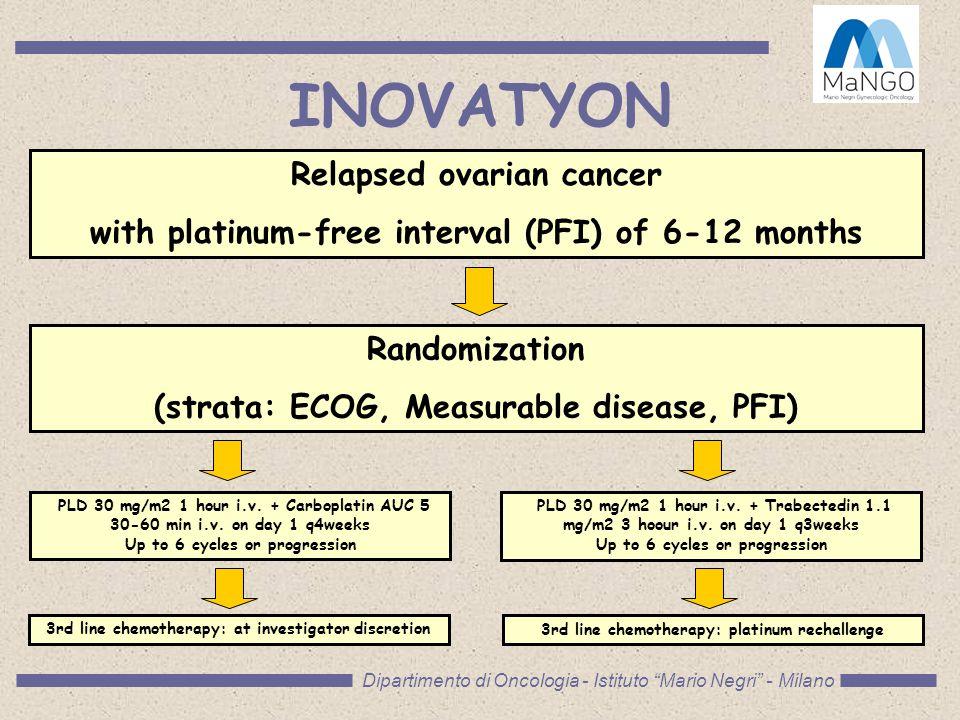 Dipartimento di Oncologia - Istituto Mario Negri - Milano INOVATYON Randomization (strata: ECOG, Measurable disease, PFI) PLD 30 mg/m2 1 hour i.v.