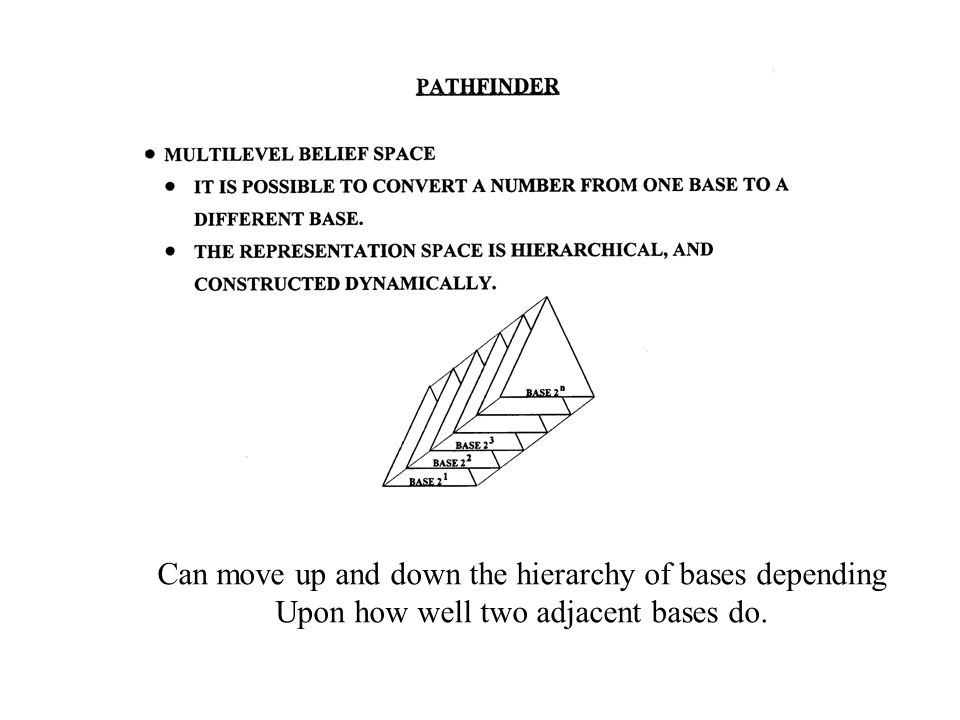 Can move up and down the hierarchy of bases depending Upon how well two adjacent bases do.