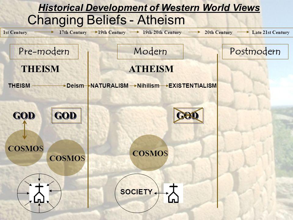 Historical Development of Western World Views THEISMATHEISM THEISM Deism NATURALISM Nihilism EXISTENTIALISM GOD COSMOS 1st Century 17th Century 19th Century 19th-20th Century 20th Century Late 21st Century Pre-modernModernPostmodern Changing Beliefs - Atheism SOCIETY