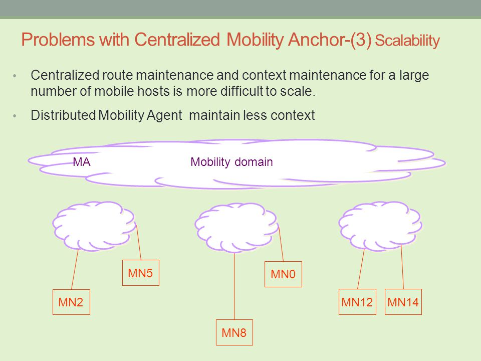 Centralized route maintenance and context maintenance for a large number of mobile hosts is more difficult to scale.