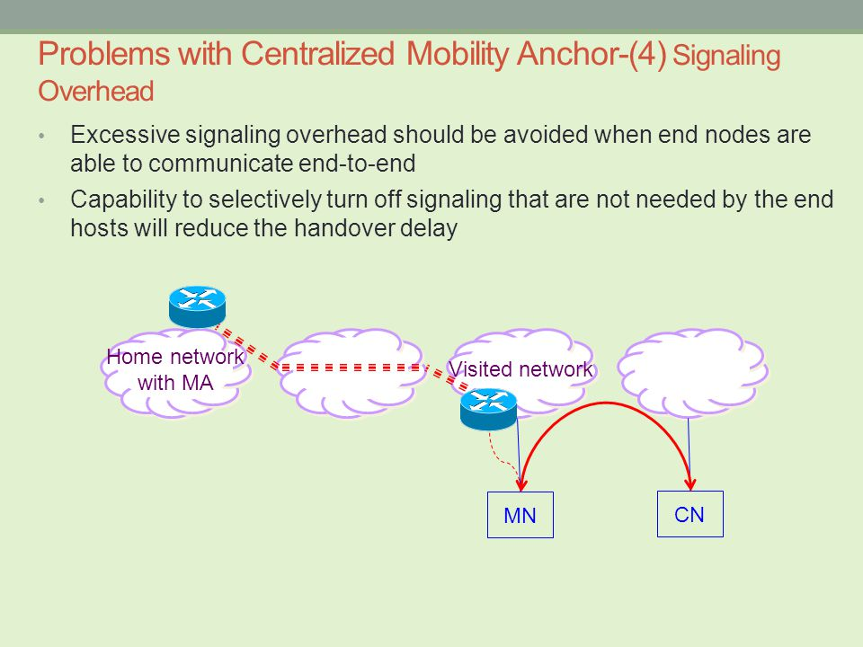 Excessive signaling overhead should be avoided when end nodes are able to communicate end-to-end Capability to selectively turn off signaling that are not needed by the end hosts will reduce the handover delay Home network with MA Visited network MN CN Problems with Centralized Mobility Anchor-(4) Signaling Overhead