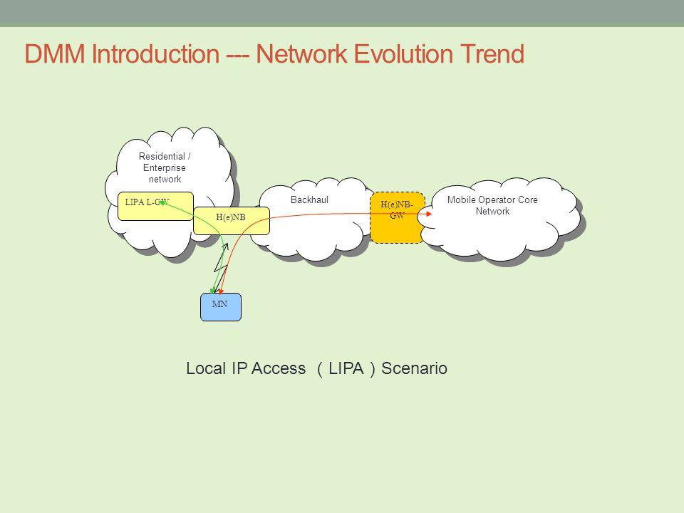 Backhaul Residential / Enterprise network H(e)NB H(e)NB- GW Mobile Operator Core Network MN LIPA L-GW DMM Introduction --- Network Evolution Trend Local IP Access ( LIPA ) Scenario