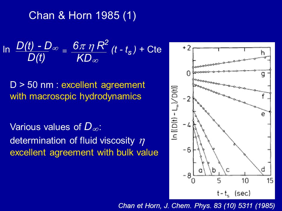 Chan & Horn 1985 (1) D(t) - D  D(t) KD  6  R 2 ln = (t - t s ) + Cte D > 50 nm : excellent agreement with macroscpic hydrodynamics Various values of D  : determination of fluid viscosity  excellent agreement with bulk value Chan et Horn, J.