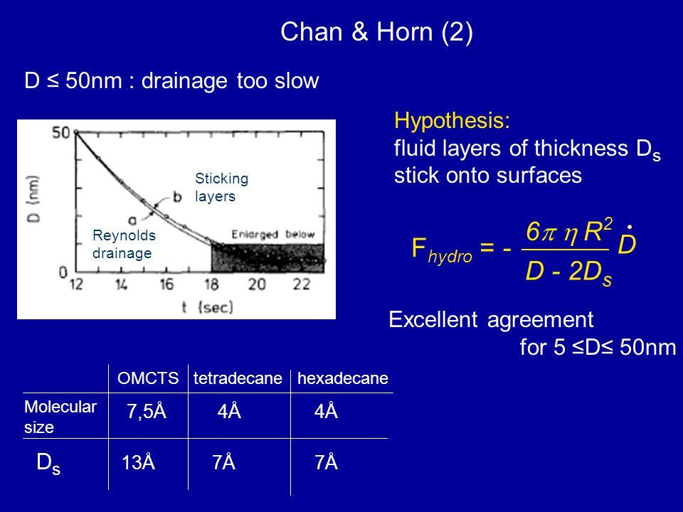 Chan & Horn (2) D ≤ 50nm : drainage too slow Reynolds drainage Sticking layers Hypothesis: fluid layers of thickness D s stick onto surfaces D - 2D s D 6  R 2 F hydro = - Excellent agreement for 5 ≤D≤ 50nm OMCTS tetradecane hexadecane Molecular size DsDs 7,5Å 13Å 4Å 7Å 4Å 7Å