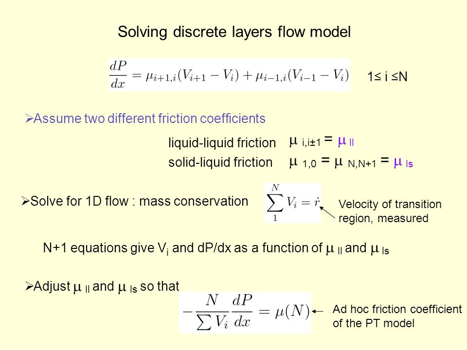 Solving discrete layers flow model  i,i±1 =  ll  1,0 =  N,N+1 =  ls solid-liquid friction  Solve for 1D flow : mass conservation liquid-liquid friction 1≤ i ≤N Velocity of transition region, measured N+1 equations give V i and dP/dx as a function of  ll and  ls  Adjust  ll and  ls so that Ad hoc friction coefficient of the PT model  Assume two different friction coefficients