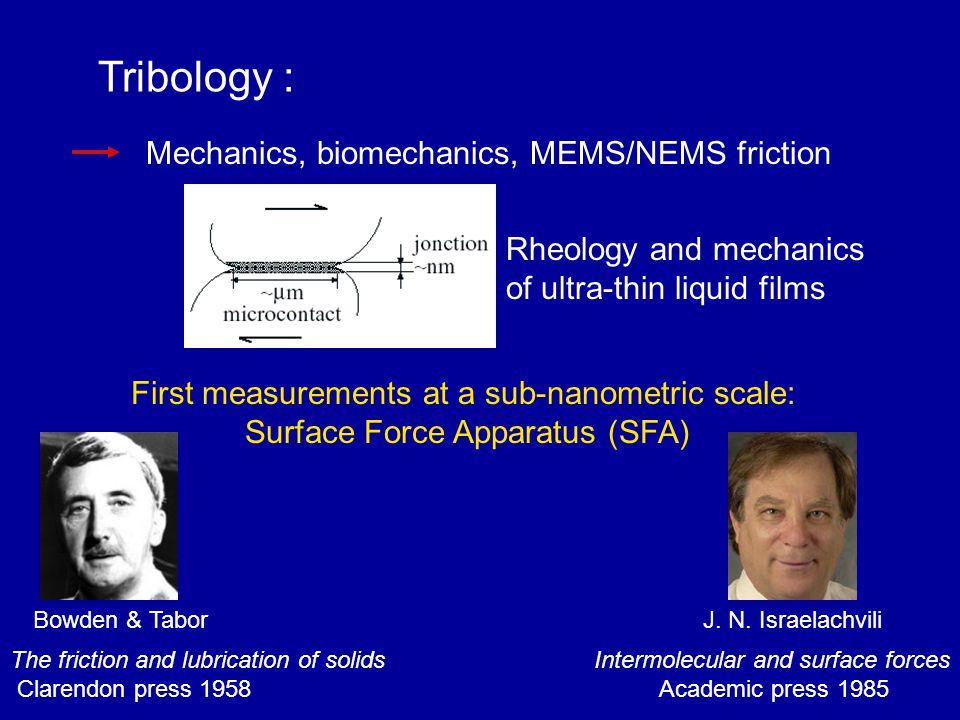 Tribology : Mechanics, biomechanics, MEMS/NEMS friction Rheology and mechanics of ultra-thin liquid films Bowden & Tabor The friction and lubrication of solids Clarendon press 1958 J.