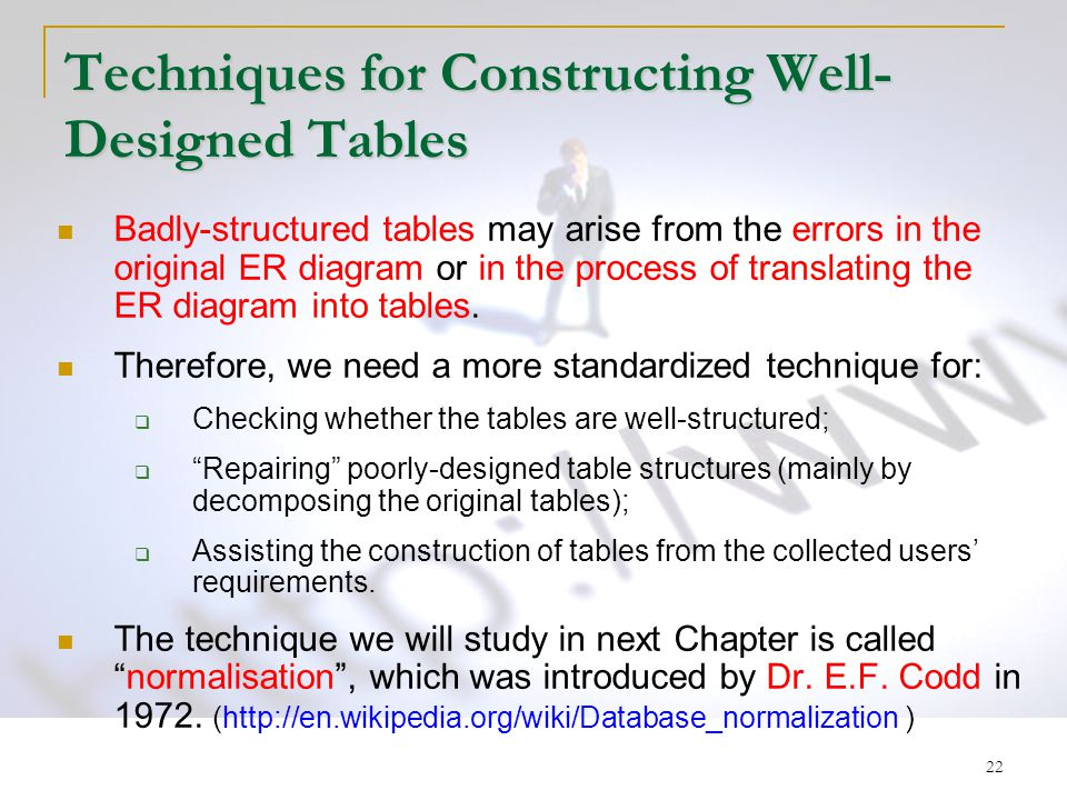 22 Techniques for Constructing Well- Designed Tables Badly-structured tables may arise from the errors in the original ER diagram or in the process of translating the ER diagram into tables.